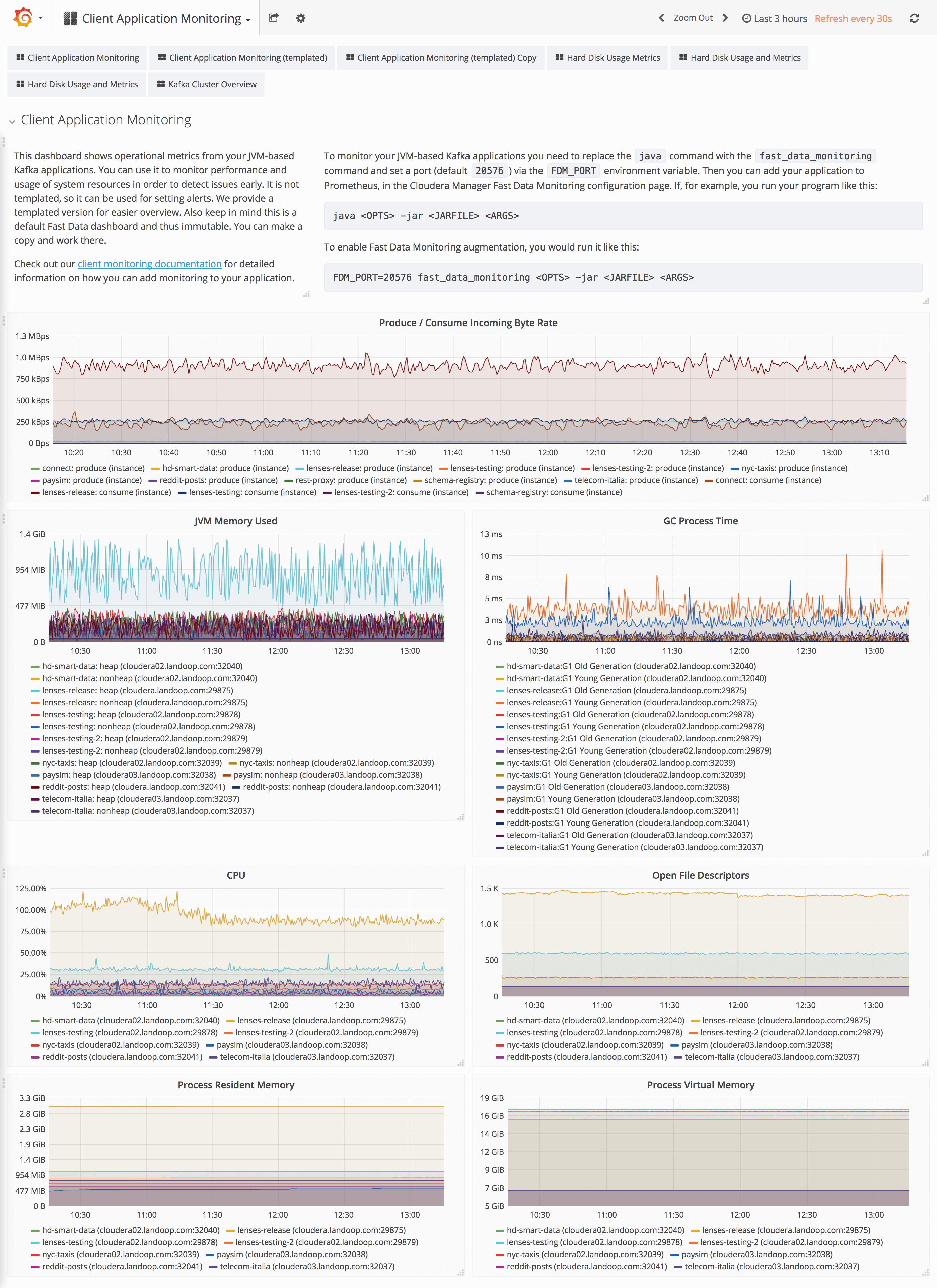 7  Kafka Monitoring UI — Lenses